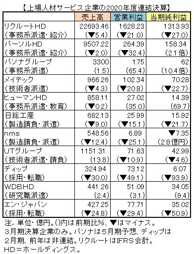 sc210524.png