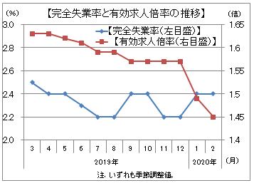 n200331.png